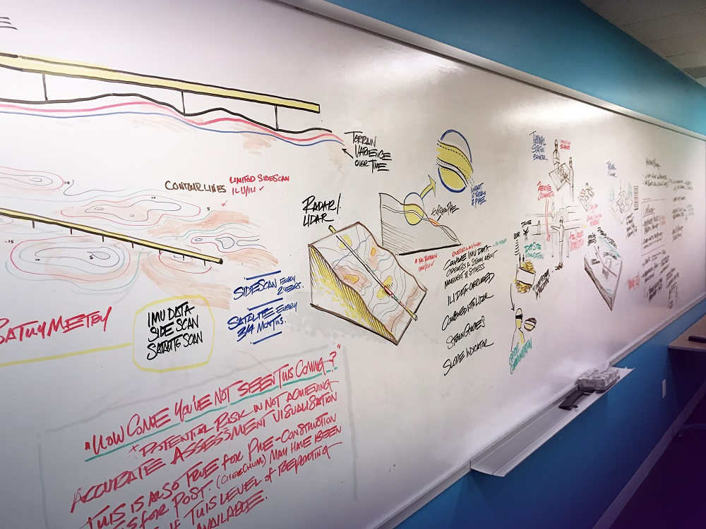 Diagrams on a whiteboard