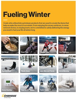 Winter consumer items made with petroleum products