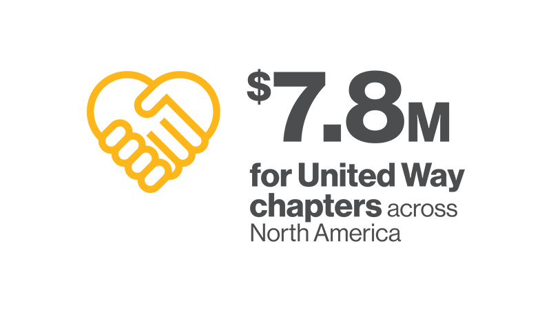 $7.8M for United Way chapters