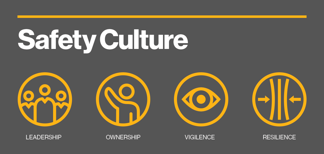 Enbridge safety culture icons