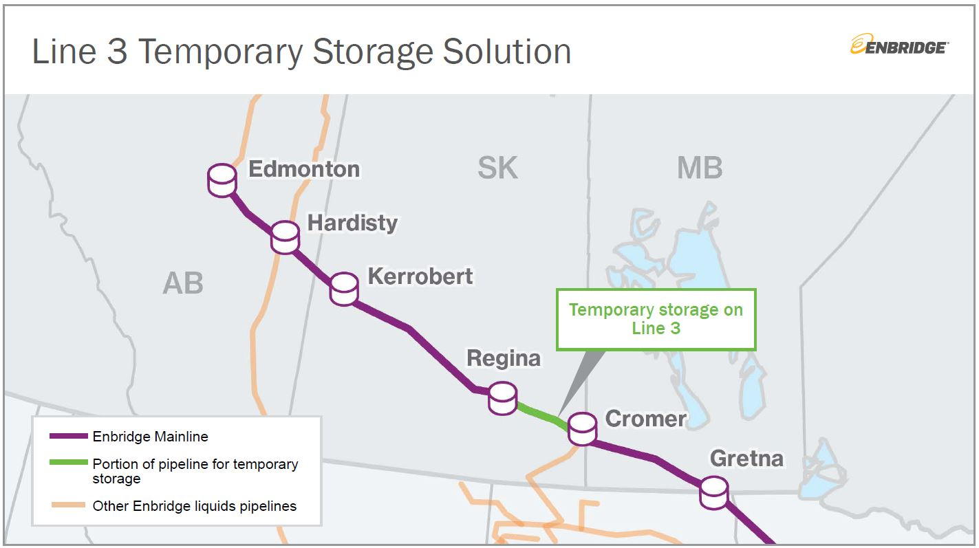 Map showing storage on legacy Line 3