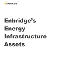Enbridge's energy assets
